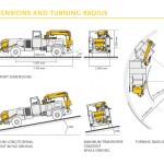 SPM-4210-WETKRET-mining-concrete-spraying-machine-20